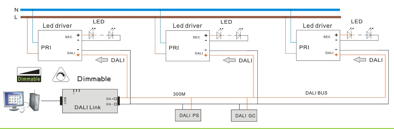 Dimmable Led Wiring Diagram | Wiring Diagram on