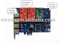 4 port FXS/FXO analog Asterisk PCI Express card