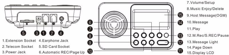 Linha Doméstica 1 Respondendo Autônomo e Call Recorder, 1 Cartão SD Porta Incorporado Gravador de Telefone de Prevenção do Crime DAR-4001