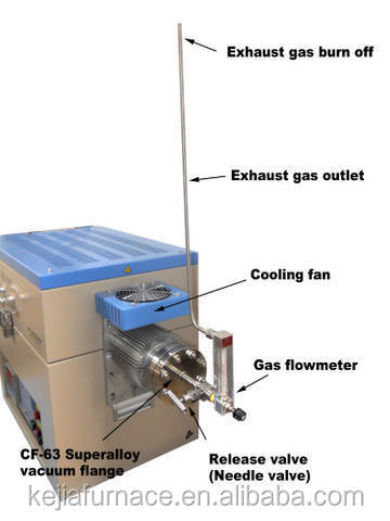 Hydrogen Gas Tube Furnace With Automatic Burning Control