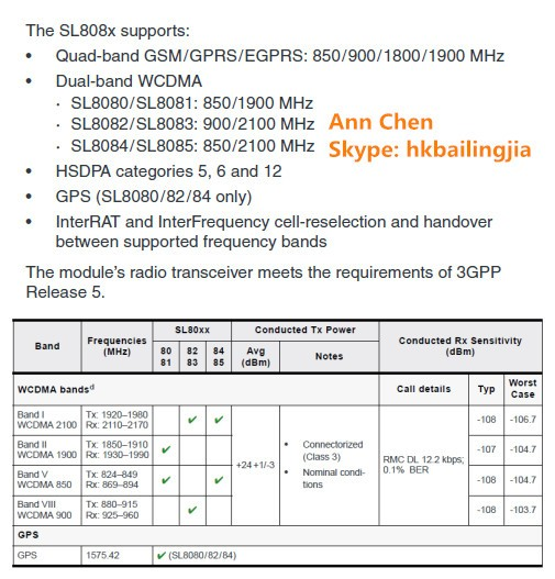 3g wavecom sierra sl8082 16 port gsm modem pool bulk sms machine