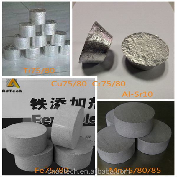 improving alloy strength and adjusting Mn content in aluminum alloy Mn Tablets