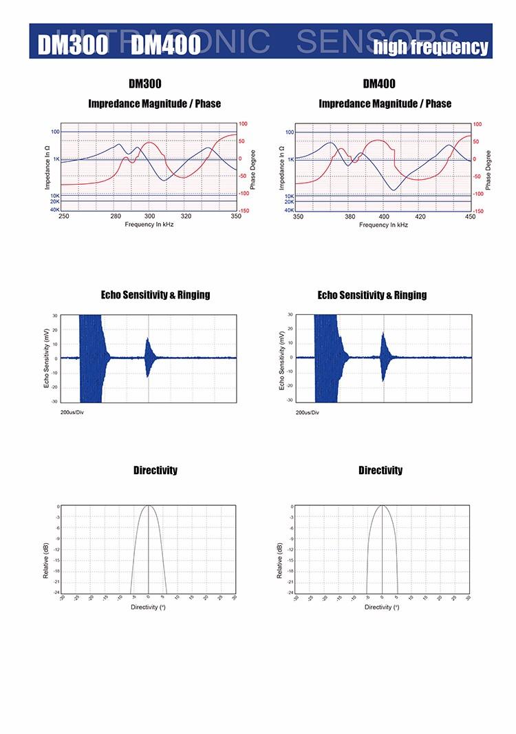 Ultrasonic Transducer 125khz Receiver Transmitter Proximity Sensor Circuit Distance