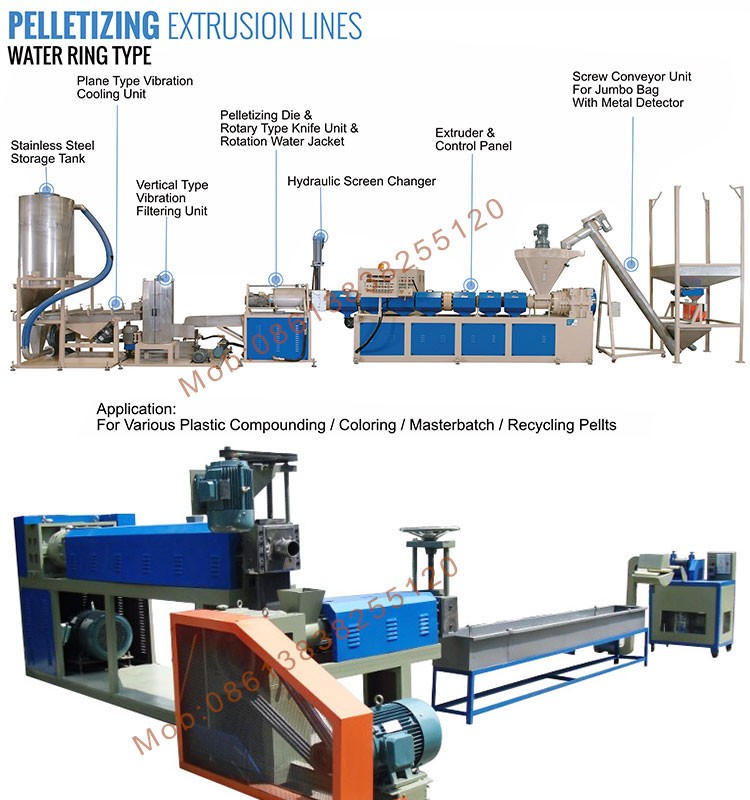 Recycling Plastic Blower : Kg h recycle plastic granule making machine price buy