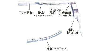 radio control curtain track systems/ remote control curtain track/curved curtain track