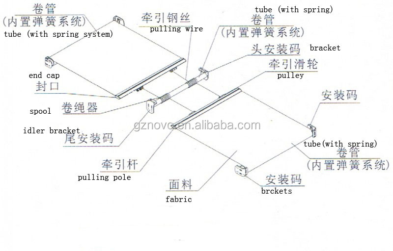 Balcony Retractable Awning Roof Skylight Indoor Roller Motor Motorized Blinds Made In Guangzhou Novo Factory