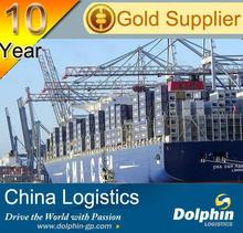 shipping company China freight forwarder to Belgium