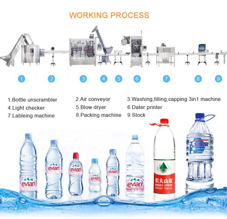 सबसे अच्छी कीमत निर्माता कांच या प्लास्टिक की बोतल पानी बनाने की मशीन