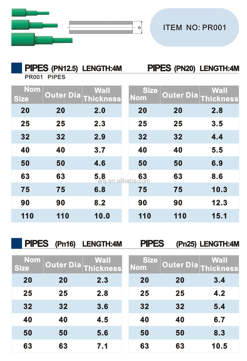 ERA Germany Quality DVGW certificate pn12.5/pn16/pn20/pn25  High Pressure PPR Pipe Fittings
