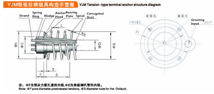 Post Tension Wedge Plate : Holes pt wedge post tension prestressed anchorage