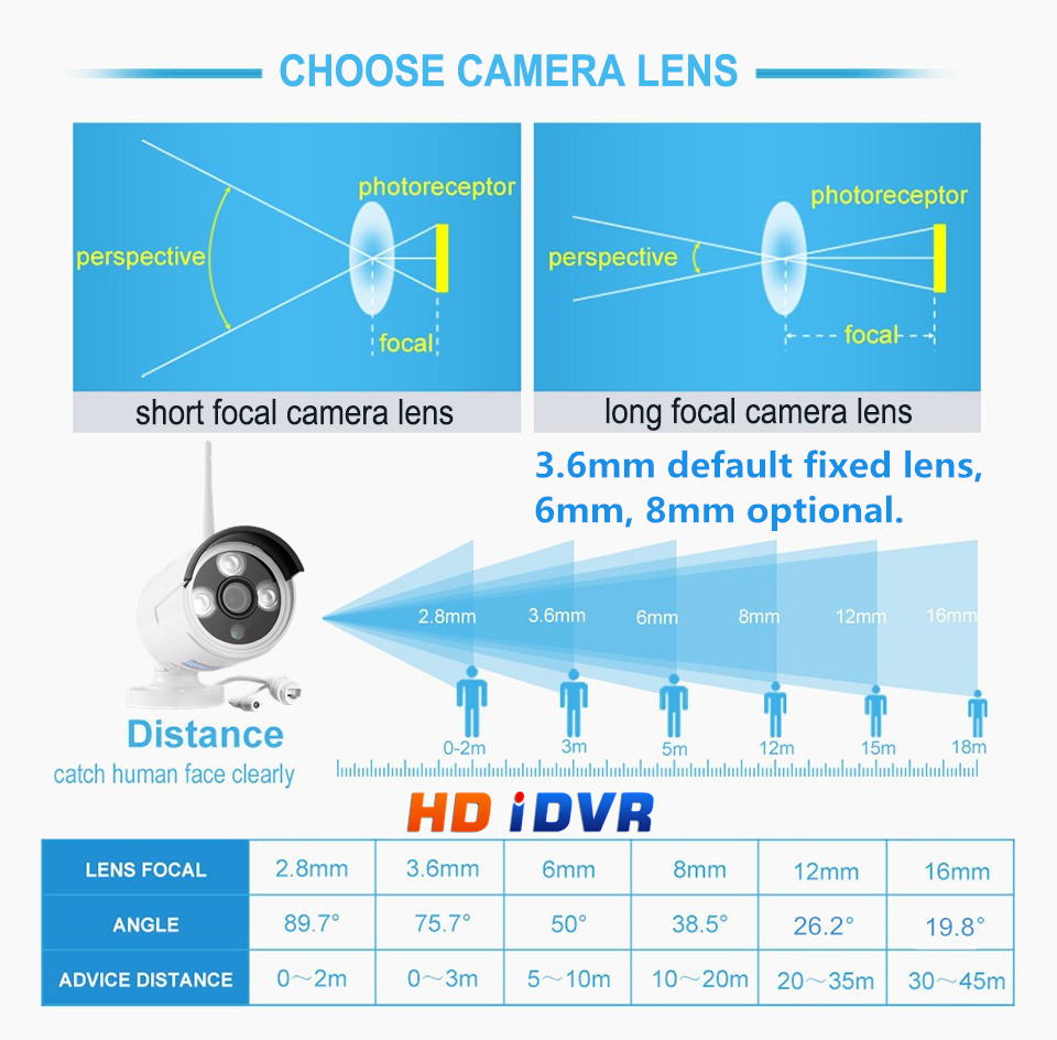 Hdidvr New H 264 Onvif Logitech Ip Camera Tool Setup - Buy Ip Camera  Setup,Logitech Ip Camera,Ip Camera Tool Product on Alibaba com