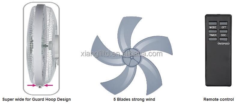Intertek fan intertek fan suppliers and manufacturers at alibaba publicscrutiny Image collections