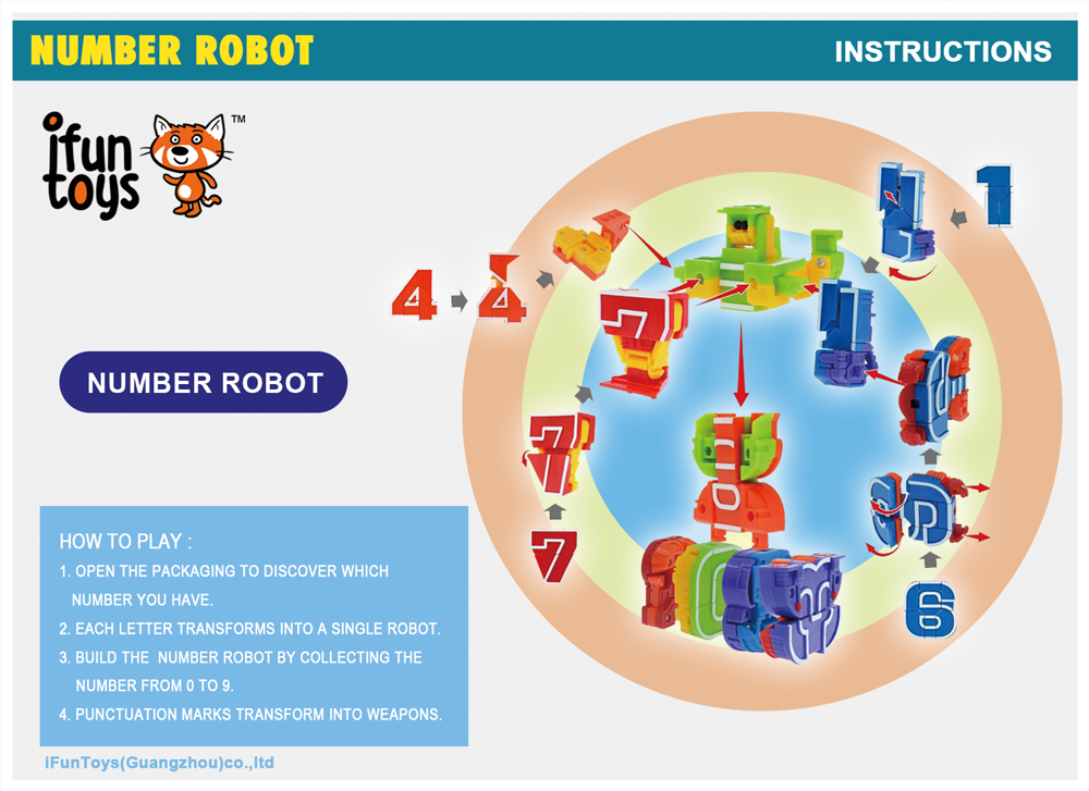 Bảng chữ cái Robot TỰ LÀM Xây Dựng Chữ Cái Tiếng Anh Xây Dựng Các Khối Đồ Chơi