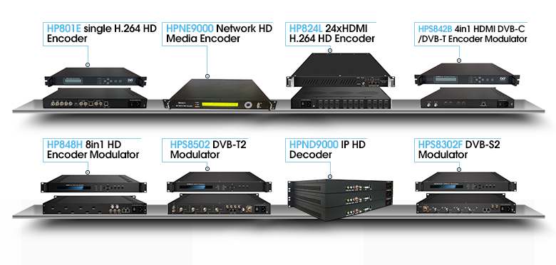 Singolo HD Multi-protocollo HTTP/RTMP streaming IPTV Encoder
