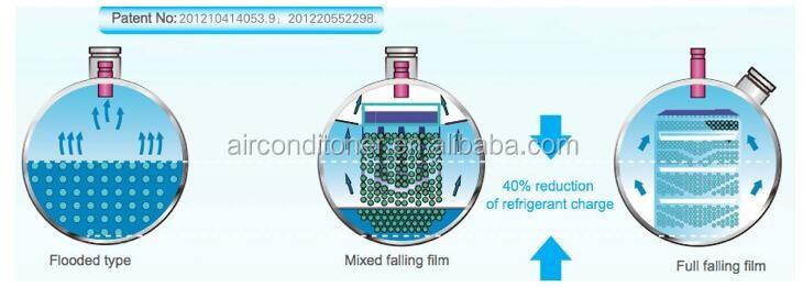 centrifugal chiller working principle pdf