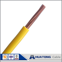 H07V-U/H07V-R 450/750V Copper Conductor Building Wire to BS Standard