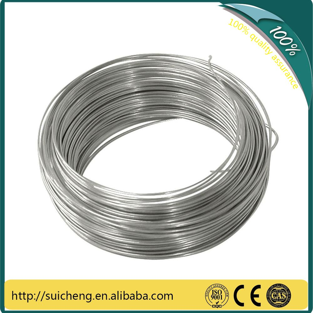 Galvanized Iron Wire/ Different Kinds Of Iron Wire/ Black Annealed ...