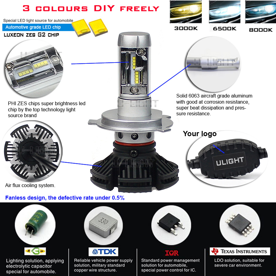 Best quality 7S car led headlights H4 H7 H11 9005 9006 H13 with PHI ZES chips 6000LM 25W 3000K 6500K 8000K car headlight kit