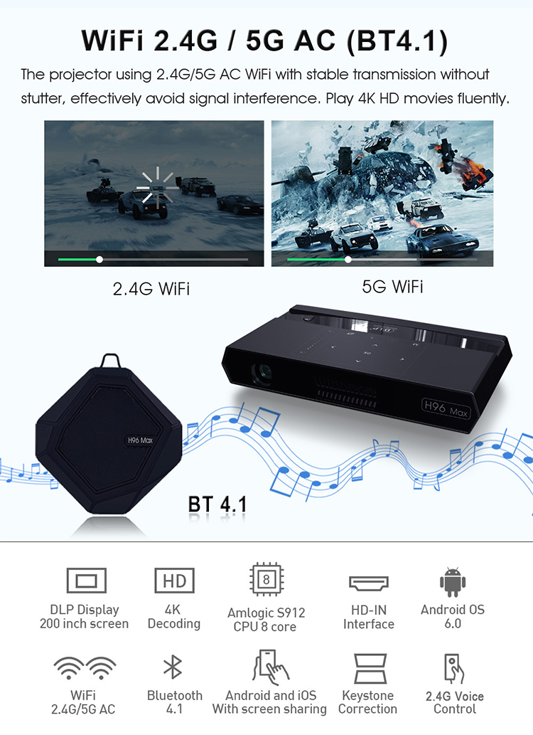 H96 Max Amlogic S912 Octa core 2GB RAM 16GB ROM RGB LED home theater projectors 4k output with BT Speaker