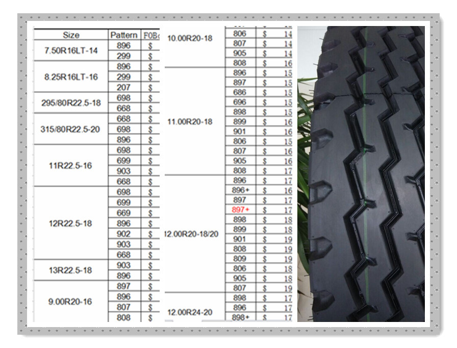 315 70r17 In Inches >> Chinese Tire 11r22.5 11r24.5 295/75r22.5 Truck Tire For ...
