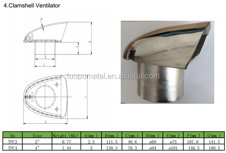 Wholesale Marine Hardware Ss316 Cowl Vent And Deck Plate For Boats - Buy  Ships Deck Vents,Marine Air Vent,Stainless Steel Deck Plate Product on