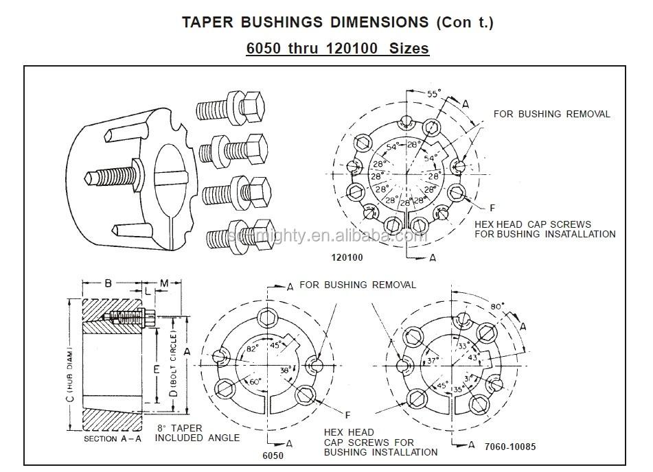 Epropean Standards Taper Bushing Dimensions And Taper Lock