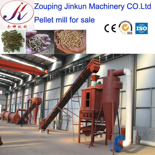 Certification pellet mill/wood pellet mill/spare parts
