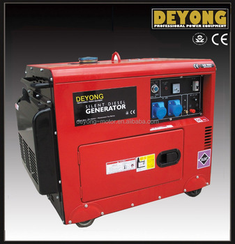 Cheap Price Of Diesel Silent Dynamo Generator For Home Use Buy