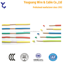 Thhn electric wire thhn electric wire suppliers and manufacturers thhn electric wire thhn electric wire suppliers and manufacturers at alibaba greentooth Images