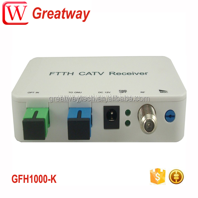 GFH1000-K communication equipment ftth optical node receiver FTTH Fiber Optic CATV Receiver Mini receiver Mini node