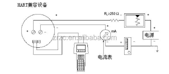 Hart 375 Portable Hand 375 Communicator