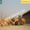 Customize refractory material/High alumina cement castable