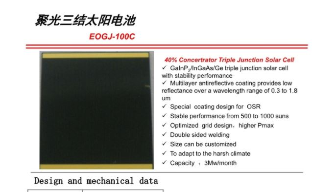 30 Conversion Efficiency Gaas Solar Cell With Triple