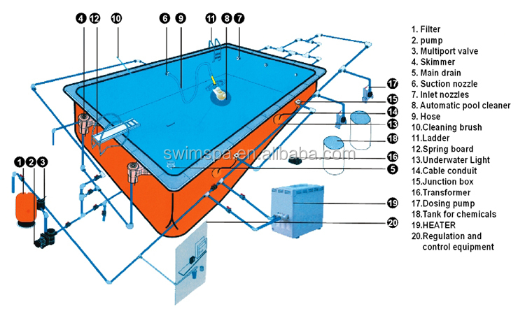 Pool Tile Cleaning Equipment Made In China Swimming Pool Vacuum Cleaner Buy Outlet Swimming