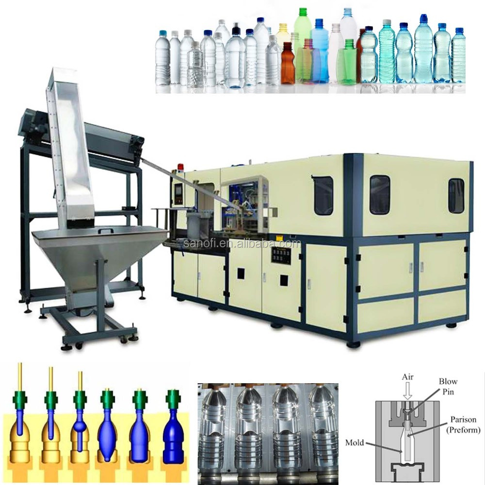 Fully Automatic Stretch Pet Blow Molding Machine for pet bottle