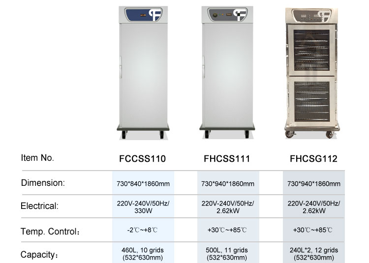 FURNOTEL 460L Glass Doors Banquet Heated Holding Cabinet /Safe Transportation for Cooked Food