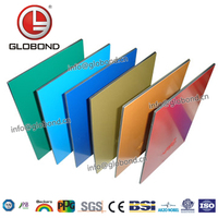 Globond Exterior Wall Cladding/Copper Aluminium Composite Panel Factory Price /ACM/Alucobond building construction Material