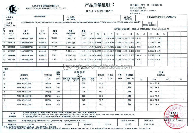Astm A312 Tp316l Stainless Steel Seamless Pipe Price Buy