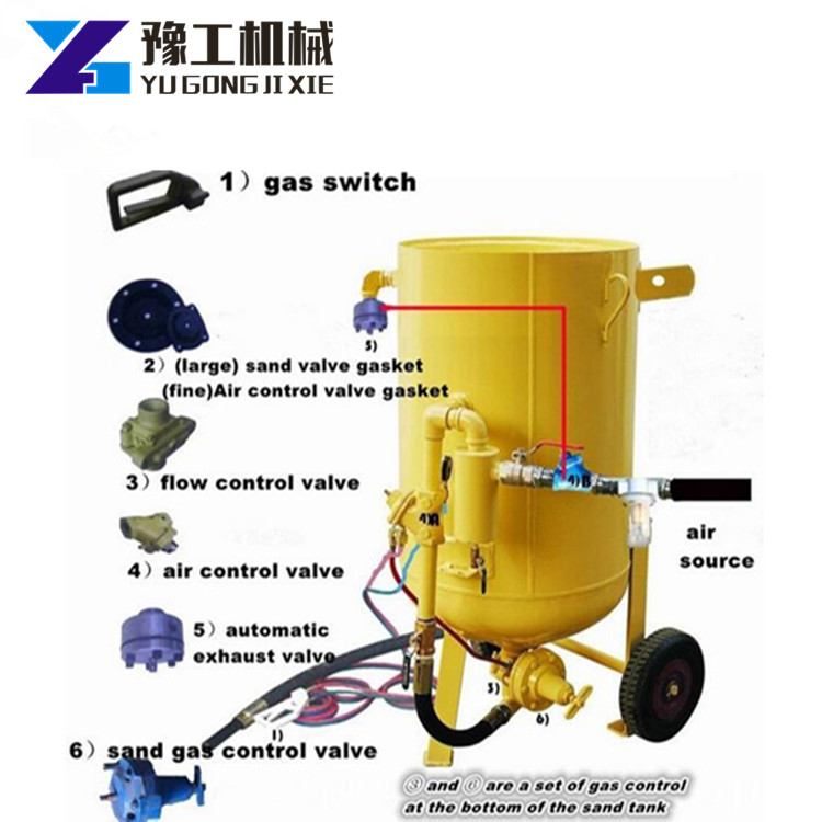 2018 Hot Sale Small Sand Blasting Machine With Factory Price