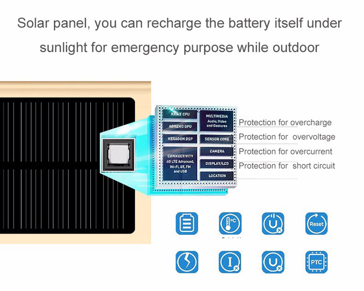 External Solar battery bank