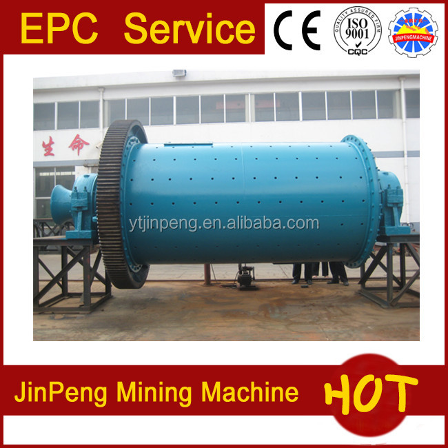 Competitive ball mill China manufacturer, famous ball mill supplier all over the world