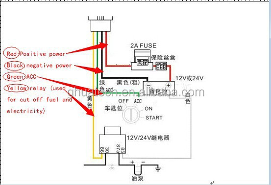 HTB1eXFiHFXXXXXKXpXXq6xXFXXXi 100 [ wiring diagram alarm motorcycle ] dictator wiring diagram tracker wiring diagram at edmiracle.co
