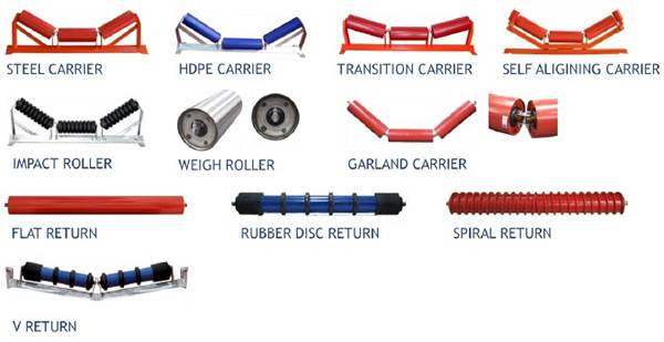 Troughing Types Of Carrying Flat Carrier Idler Roller - Buy Flat Carrier  Roller,Carrying Roller,Troughing Roller Product on Alibaba com