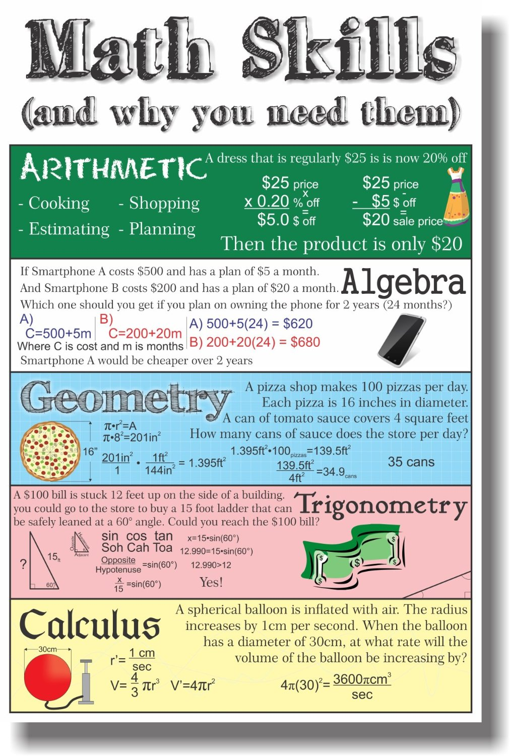 buy math skills new classroom math poster in cheap price on