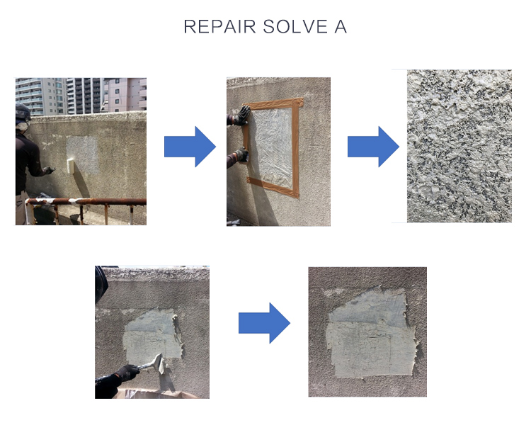 Zero halogens non-flammable repair solve for removing asbestos paint