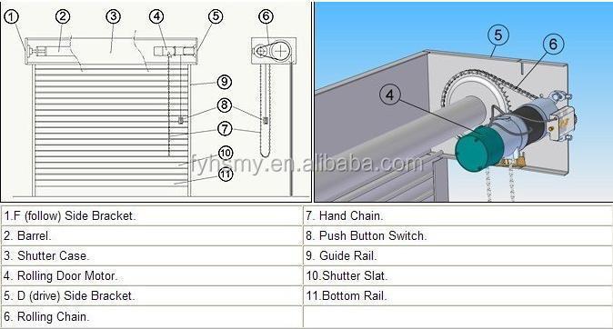 Rolling Shutter Door Opener Industry Roller Shutter Motor
