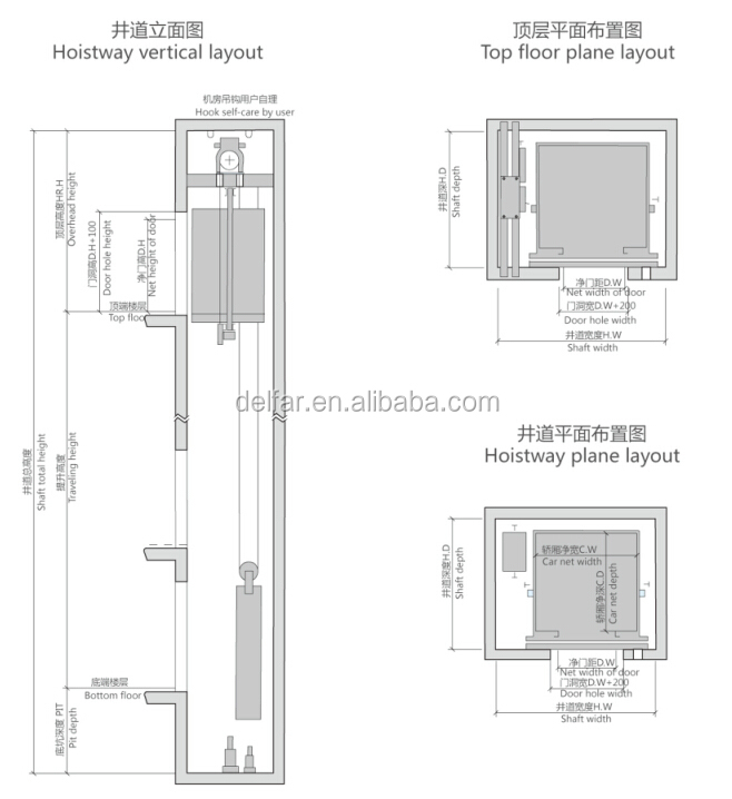 Mrl Passenger Elevator Without Machine Room Buy Shaft