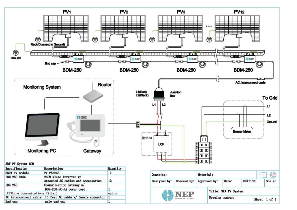 Micro Inverter Grid Tie Solar Wiring Diagram - ~ Wiring Diagram ...