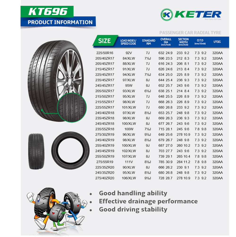 Best China Tyre Brand List Top 10 Tyre Brands From Tire 195r14c