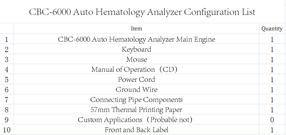 Clinical Auto Hematology Analyzer,Blood Test Machine,Cbc-6000 - Buy Cbc  Machine,3-part Hematology Analyzer,Fully Automated Hematology Analyzer  Product